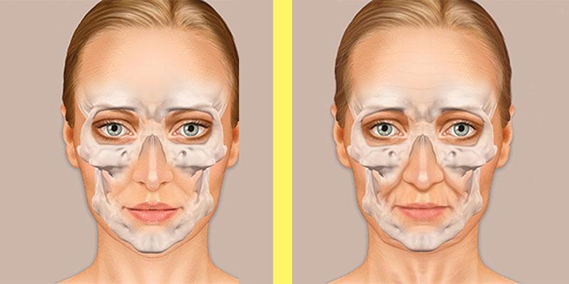 تحقیقی در مورد «صورت های ظاهراً نا آرام» و دیگر مفاهیم روانشناسی چهره. مطالبی در مورد روانشناسی حالات چهره و صورت که شما را شوکه خواهد کرد.