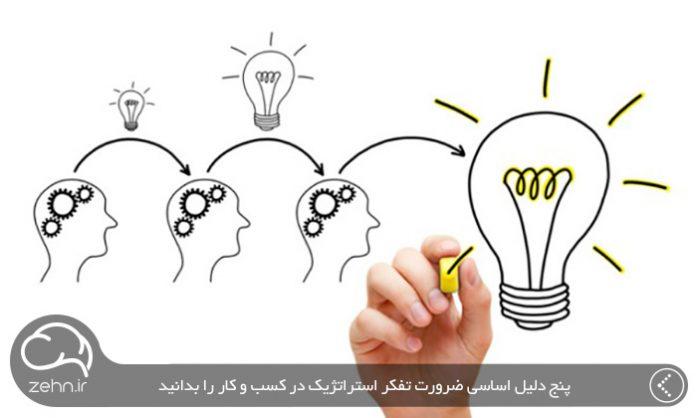 ضرورت تفکر استراتژیک