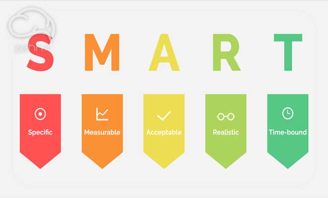 SMART KPI چیست؟