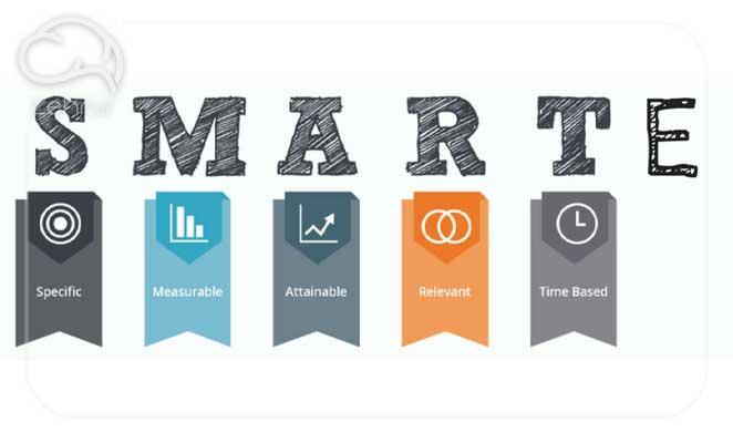 SMARTER KPI چیست؟
