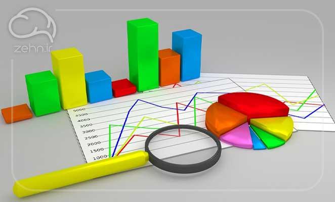 ویژگیهای یک KPI خوب