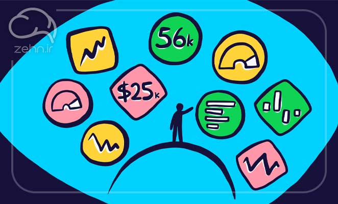 KPI داخلی و خارجی چیست؟