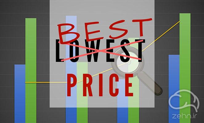قیمت گذاری نفوذ