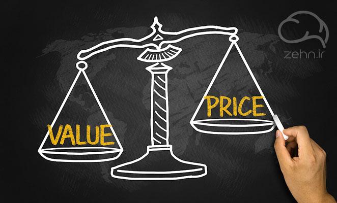 قیمت گذاری مبتنی بر ارزش