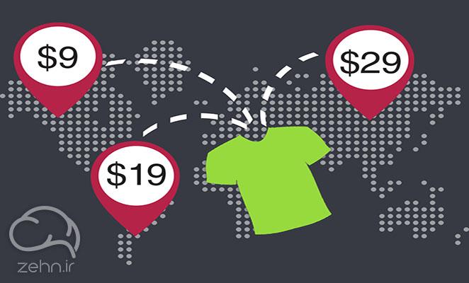 قیمت گذاری جغرافیایی