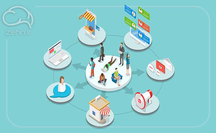 کانال ها در بوم مدل کسب وکار
