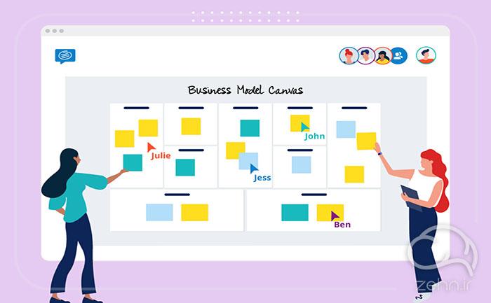 سایر کاربردهای بوم مدل کسب و کار