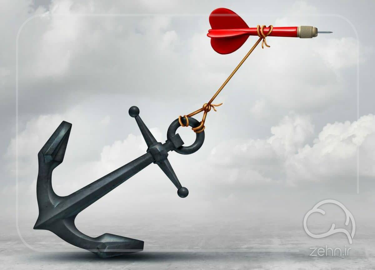 طرز تفکر افراد موفق برای رسیدن به موفقیت