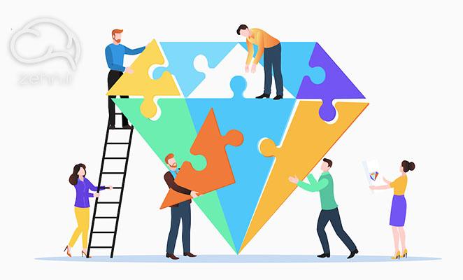 اهمیت افراد در بهبود فرهنگ سازمانی