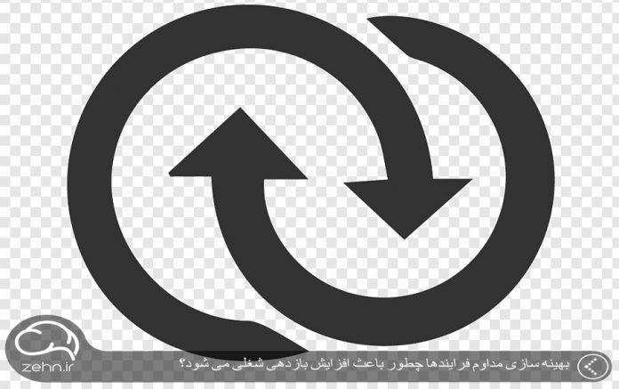 نماد بهینه سازی مداوم فرایندها